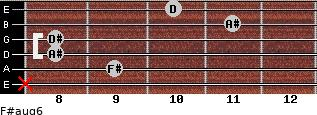 F#aug6 for guitar on frets x, 9, 8, 8, 11, 10