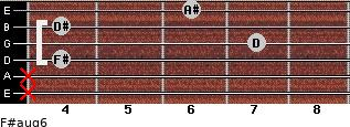 F#aug6 for guitar on frets x, x, 4, 7, 4, 6