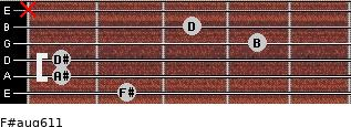 F#aug6/11 for guitar on frets 2, 1, 1, 4, 3, x
