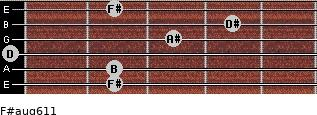 F#aug6/11 for guitar on frets 2, 2, 0, 3, 4, 2