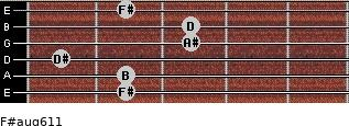 F#aug6/11 for guitar on frets 2, 2, 1, 3, 3, 2