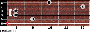 F#aug6/11 for guitar on frets x, 9, 8, 8, 12, 10