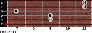 F#aug6/11 for guitar on frets x, 9, 9, 7, 11, 11