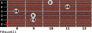 F#aug6/11 for guitar on frets x, 9, 9, 8, 11, 10