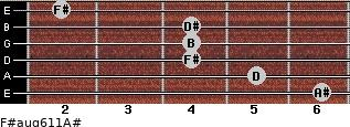 F#aug6/11/A# for guitar on frets 6, 5, 4, 4, 4, 2