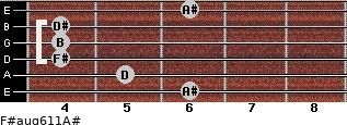 F#aug6/11/A# for guitar on frets 6, 5, 4, 4, 4, 6