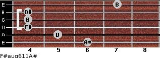 F#aug6/11/A# for guitar on frets 6, 5, 4, 4, 4, 7