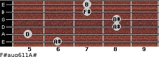 F#aug6/11/A# for guitar on frets 6, 5, 8, 8, 7, 7