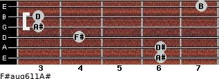 F#aug6/11/A# for guitar on frets 6, 6, 4, 3, 3, 7