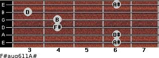 F#aug6/11/A# for guitar on frets 6, 6, 4, 4, 3, 6