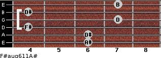 F#aug6/11/A# for guitar on frets 6, 6, 4, 7, 4, 7