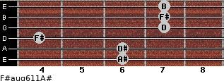 F#aug6/11/A# for guitar on frets 6, 6, 4, 7, 7, 7