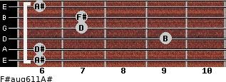 F#aug6/11/A# for guitar on frets 6, 6, 9, 7, 7, 6