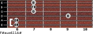 F#aug6/11/A# for guitar on frets 6, 6, 9, 7, 7, 7