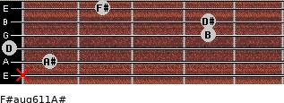 F#aug6/11/A# for guitar on frets x, 1, 0, 4, 4, 2