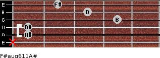 F#aug6/11/A# for guitar on frets x, 1, 1, 4, 3, 2