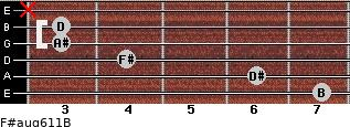 F#aug6/11/B for guitar on frets 7, 6, 4, 3, 3, x