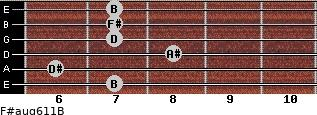 F#aug6/11/B for guitar on frets 7, 6, 8, 7, 7, 7