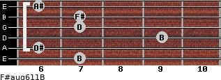 F#aug6/11/B for guitar on frets 7, 6, 9, 7, 7, 6