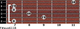 F#aug6/11/B for guitar on frets 7, 9, 8, 7, 7, 11