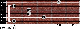 F#aug6/11/B for guitar on frets 7, 9, 8, 8, 7, 10