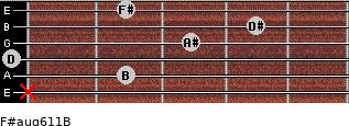 F#aug6/11/B for guitar on frets x, 2, 0, 3, 4, 2
