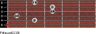 F#aug6/11/B for guitar on frets x, 2, 1, 3, 3, 2