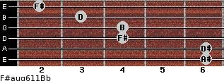 F#aug6/11/Bb for guitar on frets 6, 6, 4, 4, 3, 2