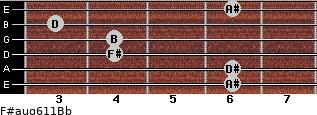 F#aug6/11/Bb for guitar on frets 6, 6, 4, 4, 3, 6