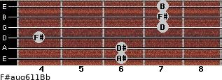 F#aug6/11/Bb for guitar on frets 6, 6, 4, 7, 7, 7