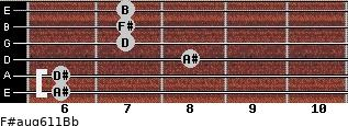 F#aug6/11/Bb for guitar on frets 6, 6, 8, 7, 7, 7
