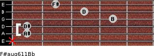 F#aug6/11/Bb for guitar on frets x, 1, 1, 4, 3, 2