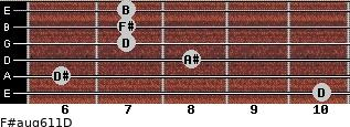 F#aug6/11/D for guitar on frets 10, 6, 8, 7, 7, 7