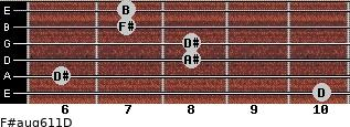 F#aug6/11/D for guitar on frets 10, 6, 8, 8, 7, 7