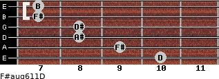 F#aug6/11/D for guitar on frets 10, 9, 8, 8, 7, 7
