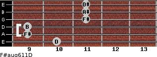 F#aug6/11/D for guitar on frets 10, 9, 9, 11, 11, 11