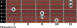 F#aug6/11/D for guitar on frets 10, 9, 9, 7, 11, 11