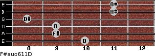 F#aug6/11/D for guitar on frets 10, 9, 9, 8, 11, 11
