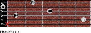 F#aug6/11/D for guitar on frets x, 5, 1, 3, 0, 2