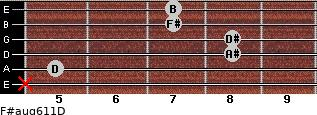F#aug6/11/D for guitar on frets x, 5, 8, 8, 7, 7