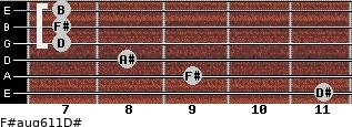 F#aug6/11/D# for guitar on frets 11, 9, 8, 7, 7, 7