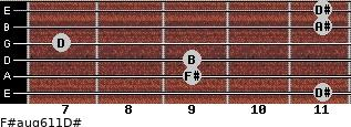 F#aug6/11/D# for guitar on frets 11, 9, 9, 7, 11, 11
