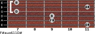 F#aug6/11/D# for guitar on frets 11, 9, 9, 7, 11, 7