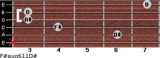 F#aug6/11/D# for guitar on frets x, 6, 4, 3, 3, 7