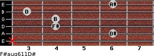 F#aug6/11/D# for guitar on frets x, 6, 4, 4, 3, 6