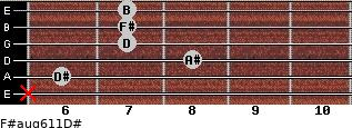 F#aug6/11/D# for guitar on frets x, 6, 8, 7, 7, 7