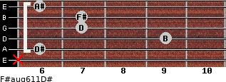 F#aug6/11/D# for guitar on frets x, 6, 9, 7, 7, 6