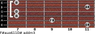F#aug6/11/D# add(m3) guitar chord