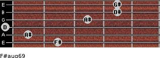 F#aug6/9 for guitar on frets 2, 1, 0, 3, 4, 4