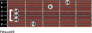 F#aug6/9 for guitar on frets 2, 1, 1, 1, 3, 4